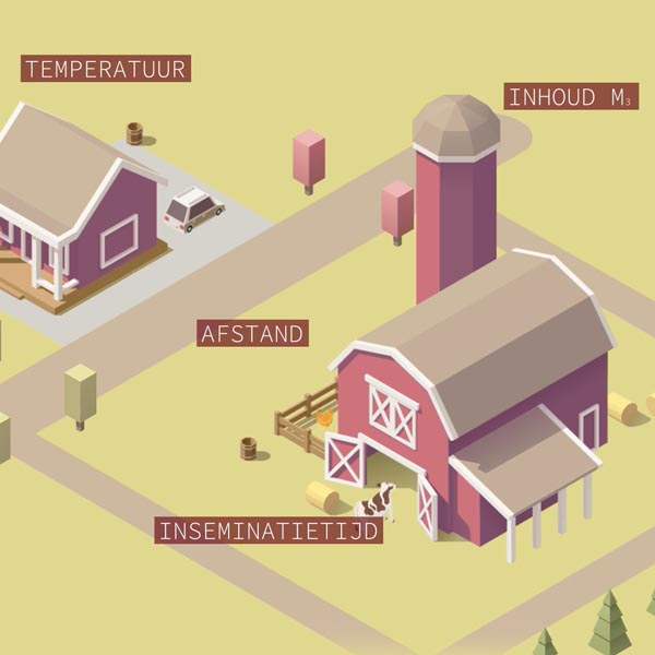 isometric landscape farm